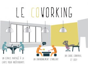 Offre Coworking Nomade